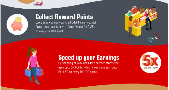 MaxGetMore Rewards Program